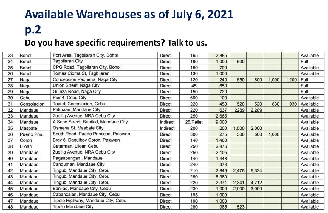 warehouse-in-mandaue-city-cebu-2849-square-meters